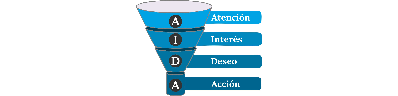 AIDA marketing online