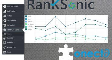 Analítica web, qué datos deben aparecer en un informe