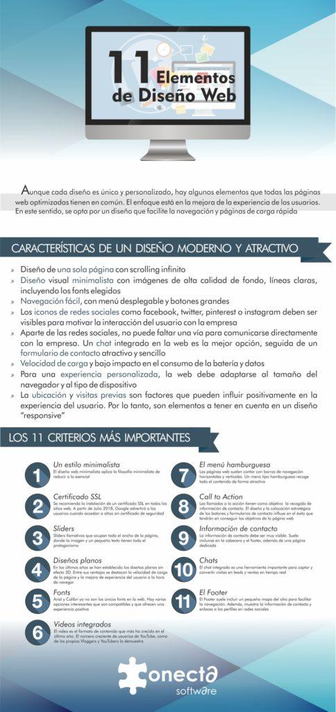 infografia caracteristicas diseño web 2018 ecommerce diseño tienda online