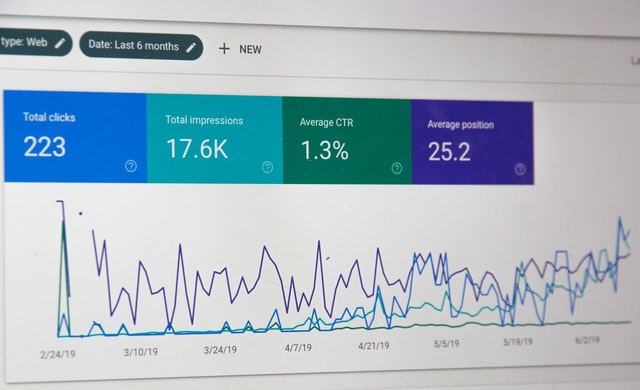 Como y cuando posicionar tu negocio en Google