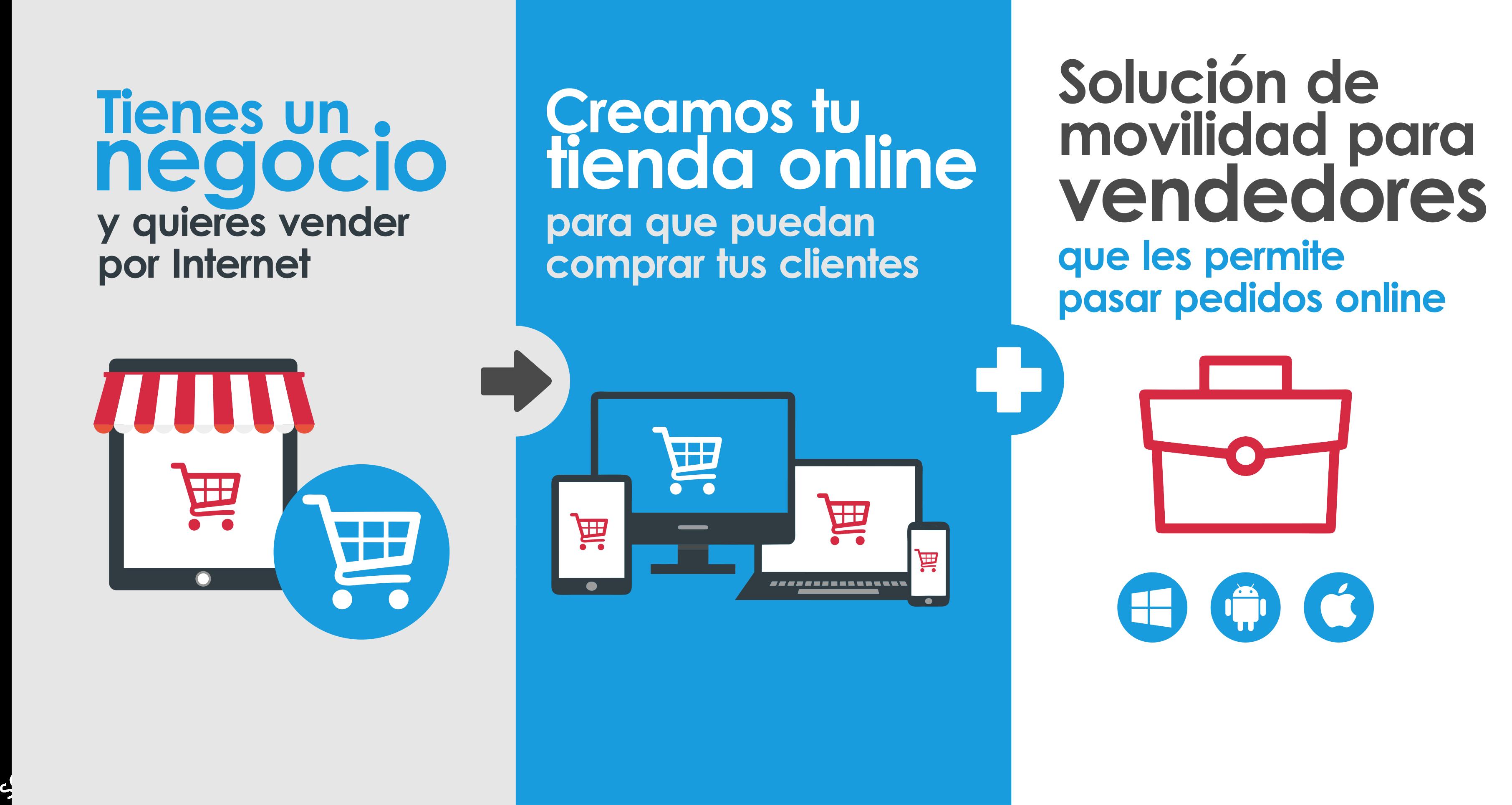 infografia - movilidad comercial ConectaGo