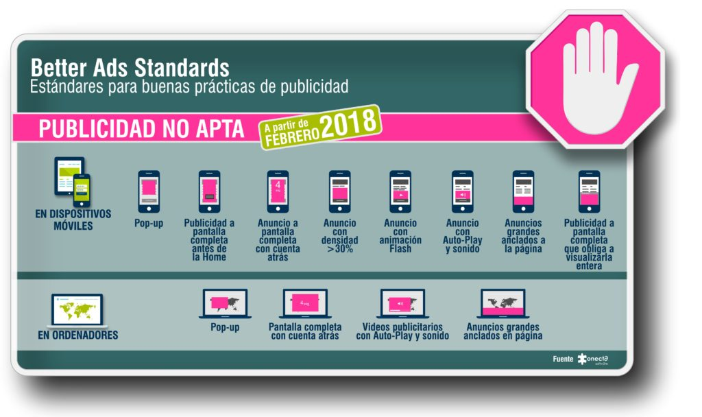 infografia better ad standards 2018 adblock
