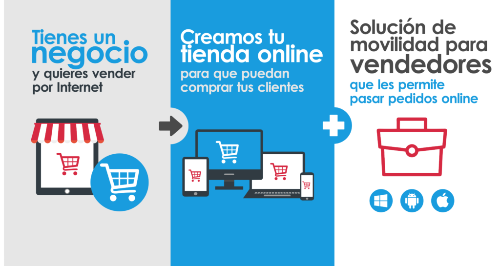 prestashop mobility for ecommerce sellers
