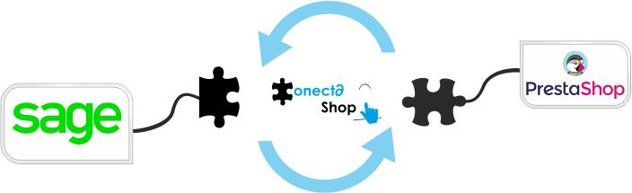 Conecta Sage y PrestaShop con Conecta Shop