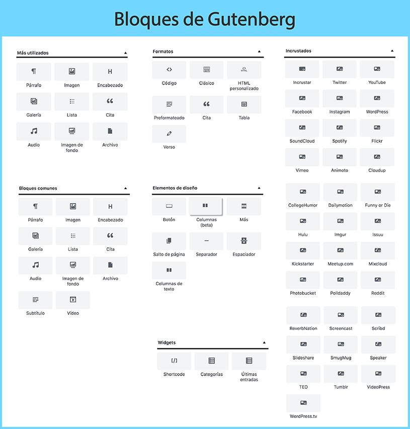 Gutemberg bloques